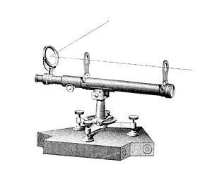 Heliotrope (instrument) - Wurdemann's Heliotrope (1866)