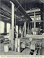 Holyoke Testing Flume operating floor (1916).jpg