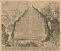 Houghton Typ 620.09.482 Heinrich Khunrath, Amphitheatrvm sapientiae aeternae.jpg