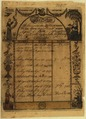 Illustrated family record (Fraktur) found in Revolutionary War Pension and Bounty-Land-Warrant Application File... - NARA - 300112.tif