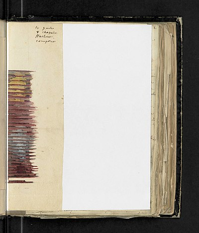 Illustration 17 extraite du Manuel sur l'art de la tapisserie par Mr Deyrolle, ancien chef d'atelier aux Gobelins.jpg