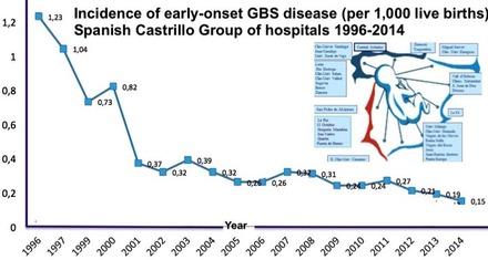 tss incidencia de diabetes
