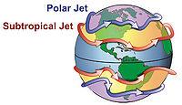 主要上层高速气流的一般结构。