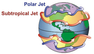 Jet stream - General configuration of the polar and subtropical jet streams