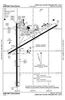 KGRB Airport Diagram.jpg