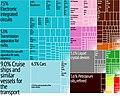 Korea Export Treemap.jpg