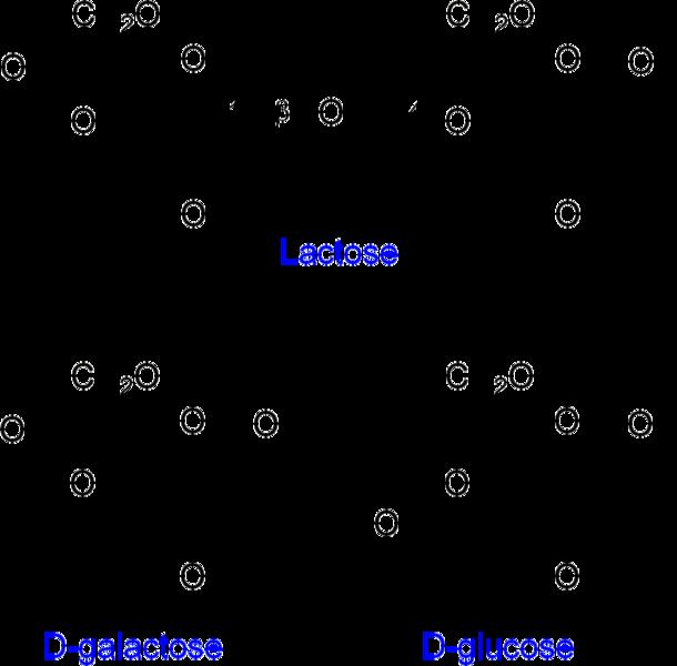 Lactose etc
