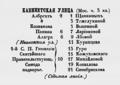 List of households at Pravda Street in 1850.png