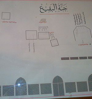 Aqeel ibn Abi Talib - Location of grave of Aqeel (left most square amongst three together) and others at J.Baqi,Medina