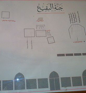 Muhammad's wives - A map showing the grave of the wives of Muhammad and his daughters in al-Baqīʿ Cemetery. Central rectangle just in front of Main Gate.