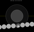 Lunar eclipse chart close-1994Nov18.png