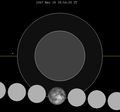 Lunar eclipse chart close-2067May28.png
