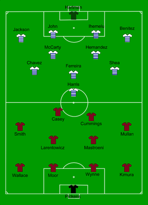 A diagram of the starting lineups for both teams on a green soccer field. White jerseys with blue stripes are used to show Dallas players in a 4–5–1 formation. Maroon jerseys are used to show Colorado players in a 4–4–2 formation.