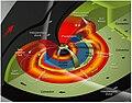 Magnetospheric Processes.jpg