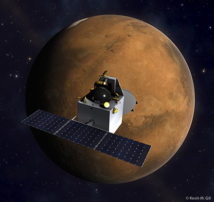 current mars missions - HD2048×1937