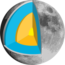 Moon structure.svg