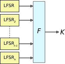 Stream cipher - Wikipedia