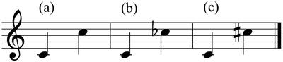 Oktave: (a) rein, (b) vermindert, (c) übermäßig