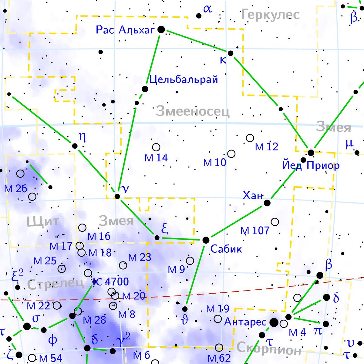 экваториальное созвездие называемое 13 знаком зодиака