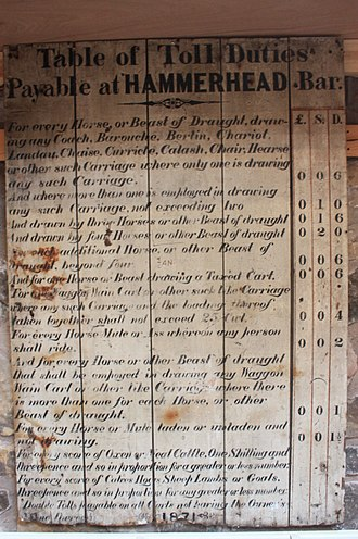 Toll roads in Great Britain - Original board of Toll Road charges, from Hammerhead Toll, Fife, east of Auchtermuchty (1871) Fife Folk Museum