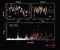 Periodogram for Proxima Centauri b.jpg