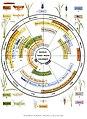 Pest calendar 1921.jpg