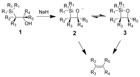 The mechanism of base-catalyzed elimination of the Peterson olefination