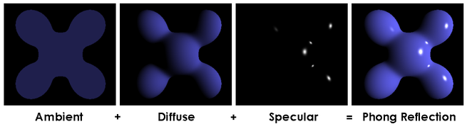 Visual illustration of the Phong equation here the light is white the ambient and diffuse colors are both blue and the specular color is white ...  sc 1 st  Wikipedia & Phong reflection model - Wikipedia azcodes.com