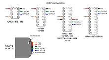 in system programming wikipediapic icsp jpg