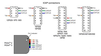 In-system programming - Image: Pic icsp
