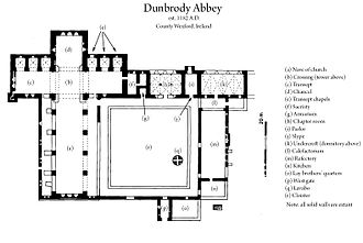 Dunbrody Abbey - Floor plan of the abbey.