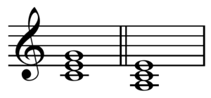 Relative key - Image: Relative tonic chords on C and a