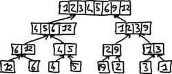 Ricombinazione merge sort.png