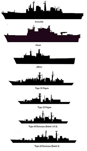 Uss Bennington Pg4 Missing Ships Of The British Royal Navy