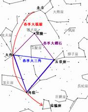 春季星空指南