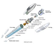 Exploded diagram of the Delta II vehicle with Stardust