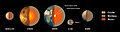 Structure planetes telliuriques.jpg