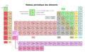 Tableau périodique des éléments simplifié.pdf