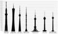 Tallest towers in the world.PNG