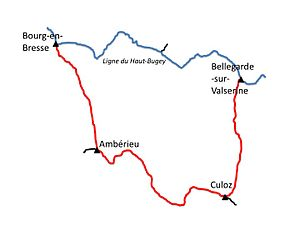Ligne du Haut-Bugey - Diagram of the old route via Ambérieu and Culoz and the Haut-Bugey line