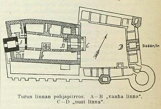 Turku Castle - Turku Castle plan