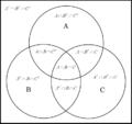 Venn diagram ABC BW Explanation.png