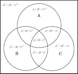 file venn diagram abc bw explanation png wikimedia commons : venn diagram help - findchart.co