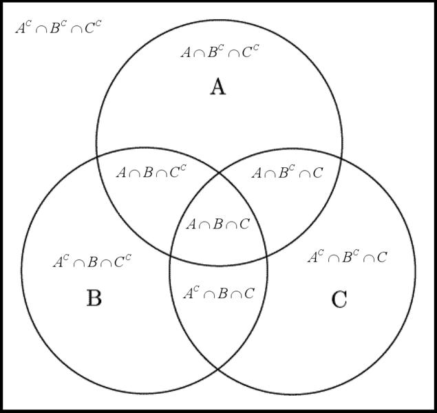 Yes makalah matematika ilmu alamiah dasar bab 10 berkasvenn diagram abc bw explanationg ccuart Images
