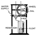 Water Clock (PSF).png