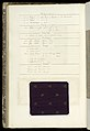 Weaver's Thesis Book (France), 1893 (CH 18418311-166).jpg