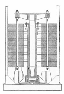 Weighted hydraulic ram accumulator, section (Rankin Kennedy, Modern Engines, Vol VI).jpg