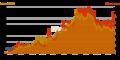 Zlato cena komodity.png