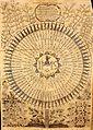 Œdipus Ægyptiacus, 1652-1654, 4 v. 2199 (25370723384).jpg