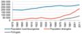 Динамика численности португальцев.png